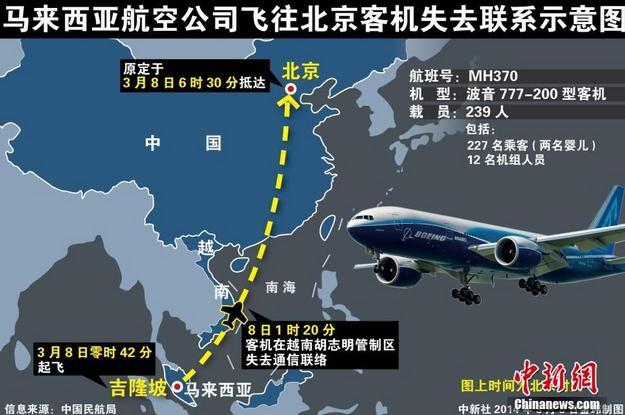 马航失联客机中国乘客名单 含24名中国画家及